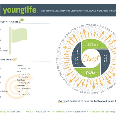 YoungLife_Map2